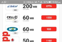 Dent app free unlimited data
