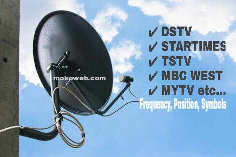 Dstv, MYTV Satellite dish position, frequency