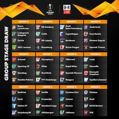 2018/2019 europa league features