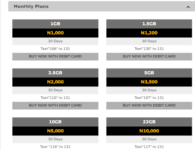 MTN data plans and Activation codes